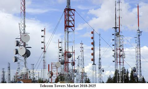 Technology Neutral licenses now for Pakistan telco Operator